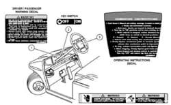 Picture of Decal. operating instructions