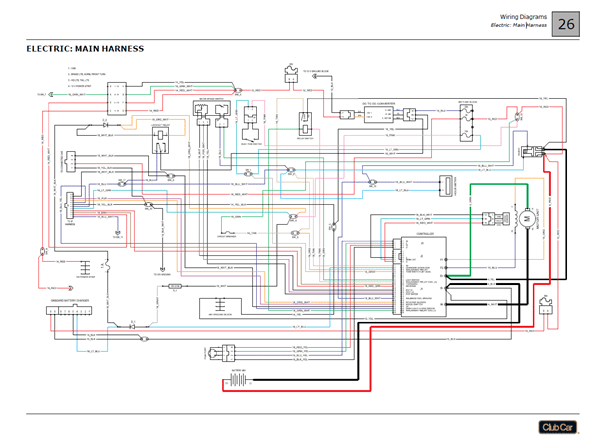 Picture of  2019 - Carryall 550 - WIRE DIAGRAM - Gasoline & Electric